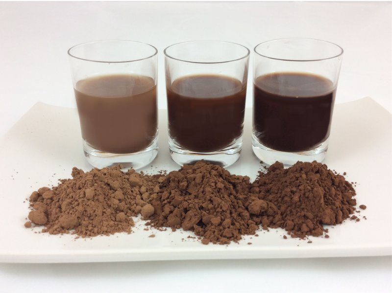 Organic Cocoa Powder Types