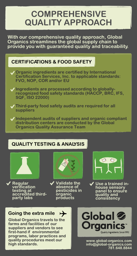 Ensuring Quality & Food Safety in Global Supply Chains